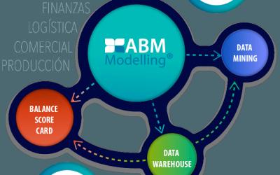 Innovación en ABM Modelling de la mano de CDTI