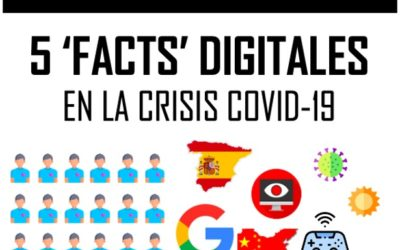 5 'facts' digitales de la crisis COVID-19