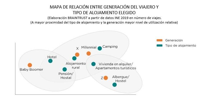 turismo españa 2020