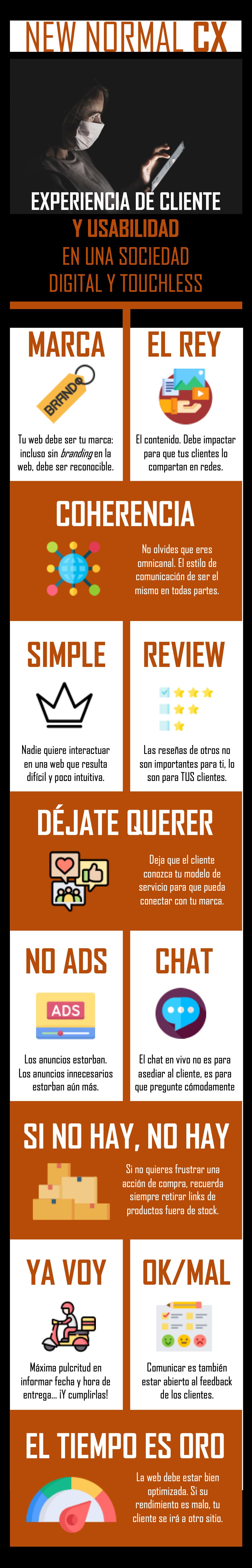 Infografía Experiencia de Cliente en la Nueva Normalidad